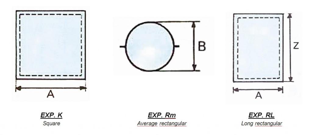 exp shapes
